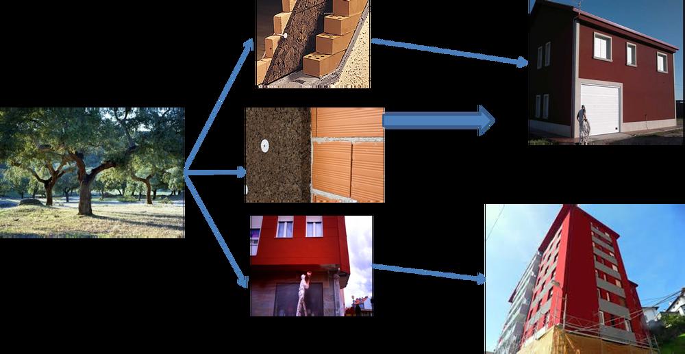 Las casas de madera, cómo protegerlas y cómo iluminarlas